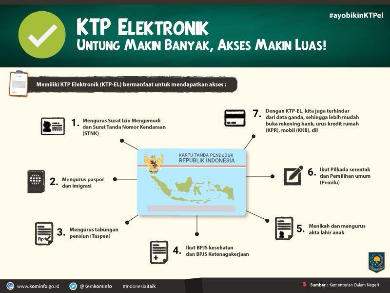 Manfaat Rekam KTP Elekronik Untuk Kemudahan Pelayanan Publik