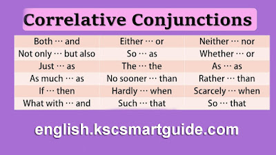 Coordinating Conjunctions and Correlative Conjunctions