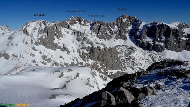 Ruta invernal al Pico de la Padiorna y Pico San Carlos, por el Canal de San Luis, desde El Cable en Picos de Europa.