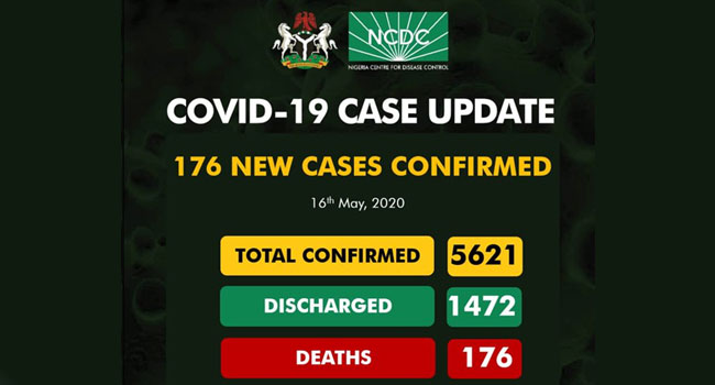 Nigeria Records 176 New COVID-19 Cases, Total Infections Now 5,621 #Arewapublisize