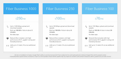 Google three New Fiber Data Plans