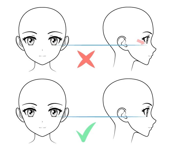 Fitur wajah berukuran benar vs tidak tepat