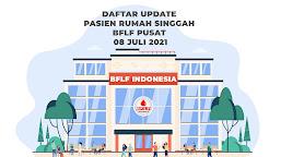Daftar Update Pasien Rumah Singgah BFLF Pusat 08/07/2021