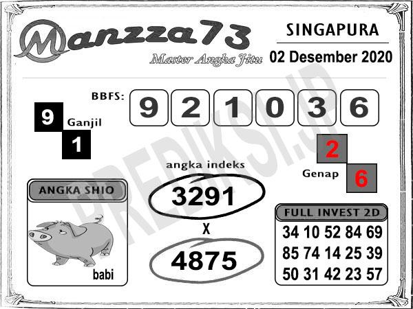 Prediksi Manzza73 SGP Rabu 02 Desember 2020