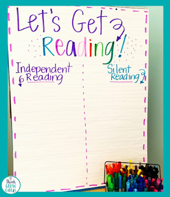 independent reading reading workshop