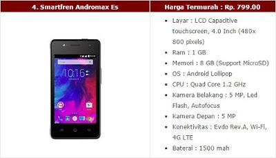 Custom ROM Dual GSM Smarfren Andromax ES C46B2G Flash To Qfill