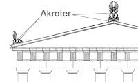 Eski sütunlu bir yapı çizimi üzerinde akroterlerin gösterilmesi