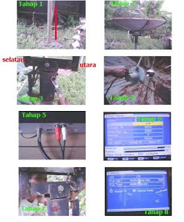 SETTING PARABOLA UNTUK MENANGKAP SIGNAL SITASIUN TV/RADIO  | Setting