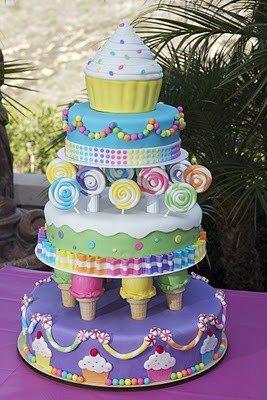 Resultado de imagem para bolo de aniversario blog