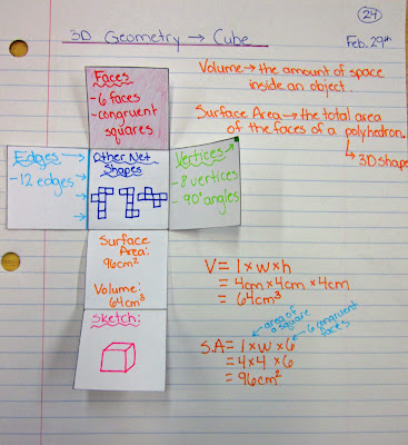 photo of cube volume and surface area math journal entry @ Runde's Room
