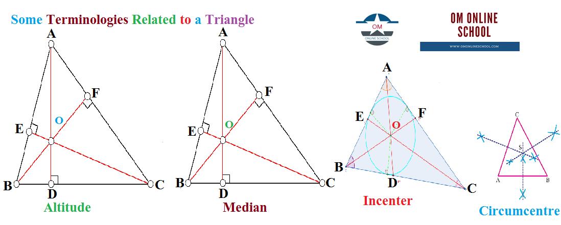 triangle altitude, triangle incenter, triangle circumcentre, Median Triangle