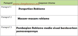 paragraf gagasan utama macam-macam reklame www.simplenews.me