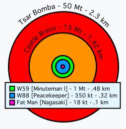 قنبلة القيصر