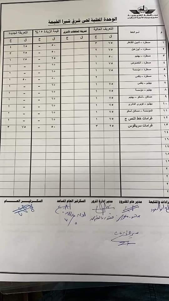 ننشر التعريفه الجديده للمواصلات داخل وبين المدن المصرية بعد زياده اسعار الوقود بجميع المحافظات FB_IMG_1562332068387
