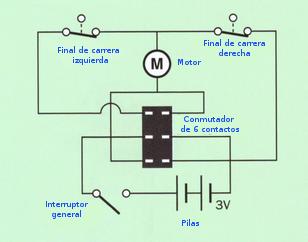 Proyectos de tecnolog a puerta corredera for Puerta que abre para los dos lados