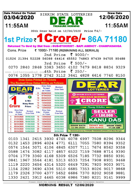 Sikkim State Lottery Sambad 03-04-2020 Today Result 11.55 AM