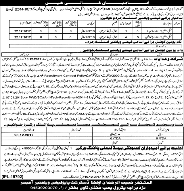 Jobs In Population Welfare Department Punjab Dec 2017