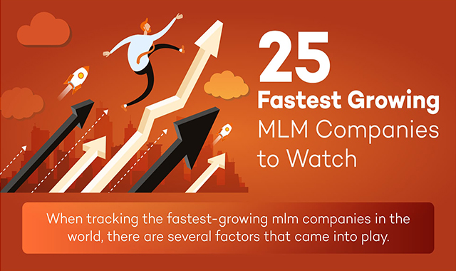 25 Fastest Growing MLM Companies
