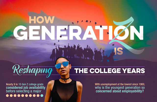 How Gen Z Is Reshaping The College Years #infographic