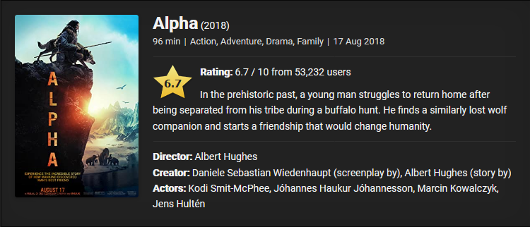 Alpha (2018) Download Full Movie Dual Audio {Hindi-English} 480p [300MB] || 720p [1GB] || 1080p [1.8GB]