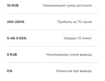 moneyprof.club отзывы