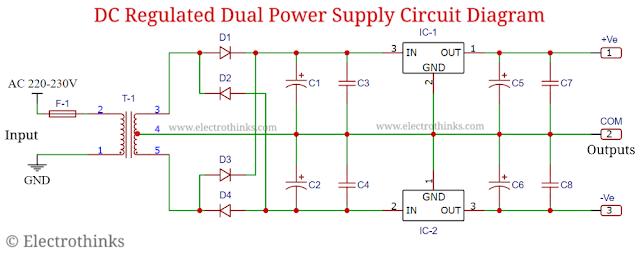 Schematic of Dual power supply, DC 5v 6v 8v 9v 12v 15v 18v regulated circuit