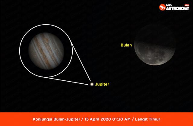 Fenomena langit April 2020