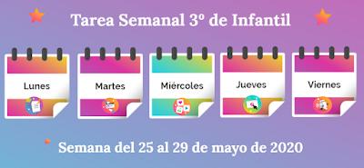 https://view.genial.ly/5ea2f0e5eebc9b0dbb24acdf/horizontal-infographic-review-tarea-semanal-3oinfantil-6o-semana