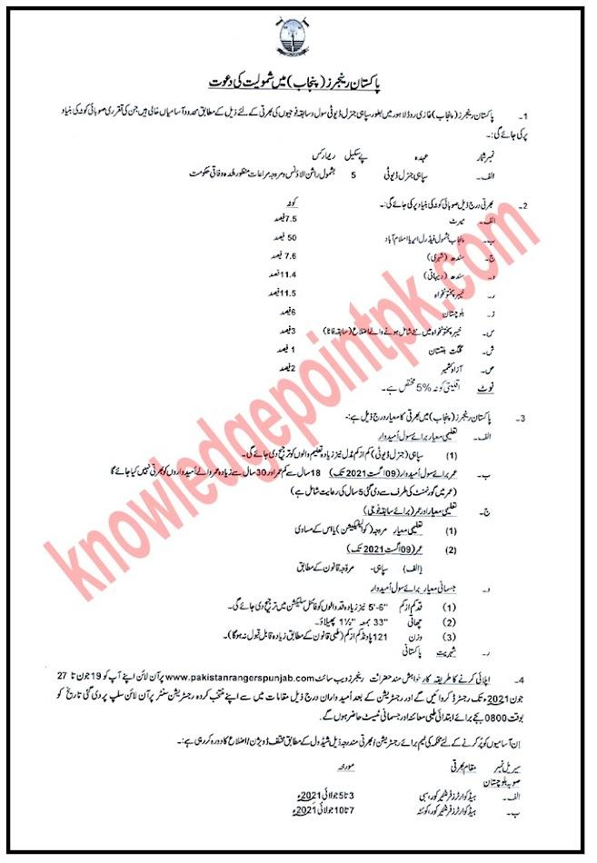 Latest Jobs in Pakistan Rangers June 2021 - Apply online