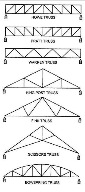 model kanopi baja ringan tanpa tiang terbaru