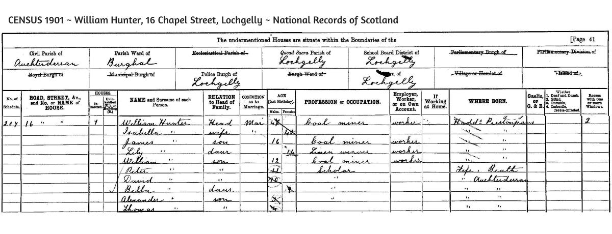 Census 1901 16 Chapel Street Lochgelly Fife