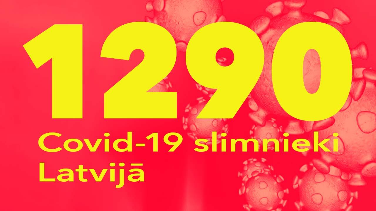 Koronavīrusa saslimušo skaits Latvijā 10.08.2020.