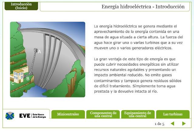 EVE ENERGÍA HIDRÁULICA