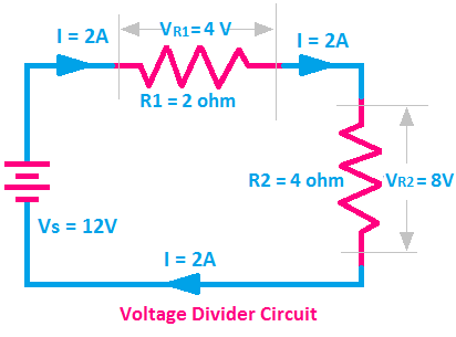Voltage Divider Circuit and Voltage Division