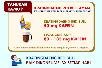 Kandungan Kafein dalam Minuman Suplemen Kesehatan Kratingdaeng Red Bull