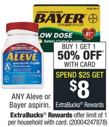 HUGE Aleve Money maker CVS Deal 10/13-10/19