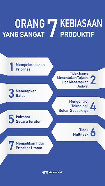 Orang yang Sangat Produktif 7 Kebiasaan