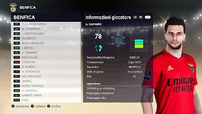 PES 2021 Faces Andreas Samaris