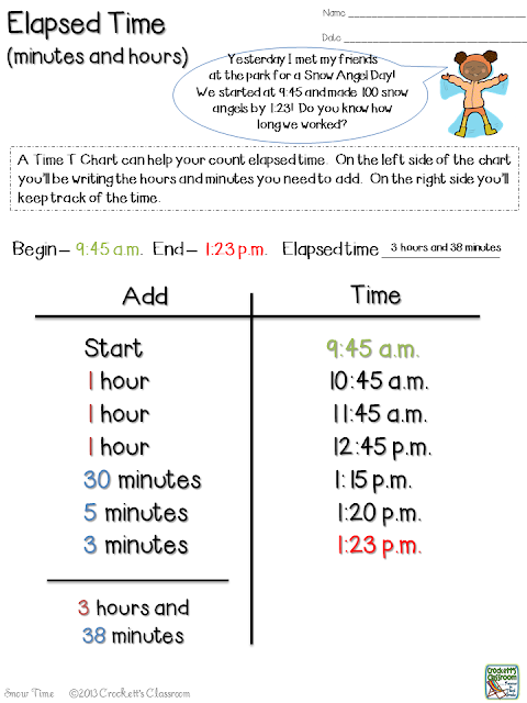 Elapsed time doesn't have to be so complicated.  Show your students how to figure elapsed time without stressing them out!  Even better, there's a freebie here.