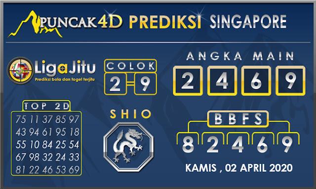 PREDIKSI TOGEL SINGAPORE PUNCAK4D 02 APRIL 2020