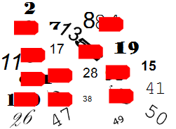 Lean Simulations: 5S Red Tag Process - The 5S Numbers Game