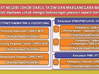 Jawatan Kosong di Akademi Perkhidmatan Tadbir Negeri Johor