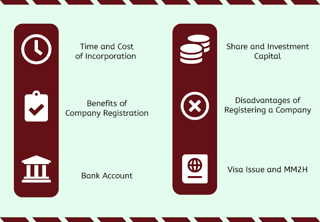 6 steps of company registration Malaysia for nonresidents