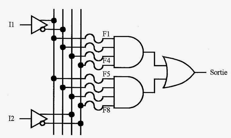 Programmation des circuits logiques programmables cours for Bascule circuit logique