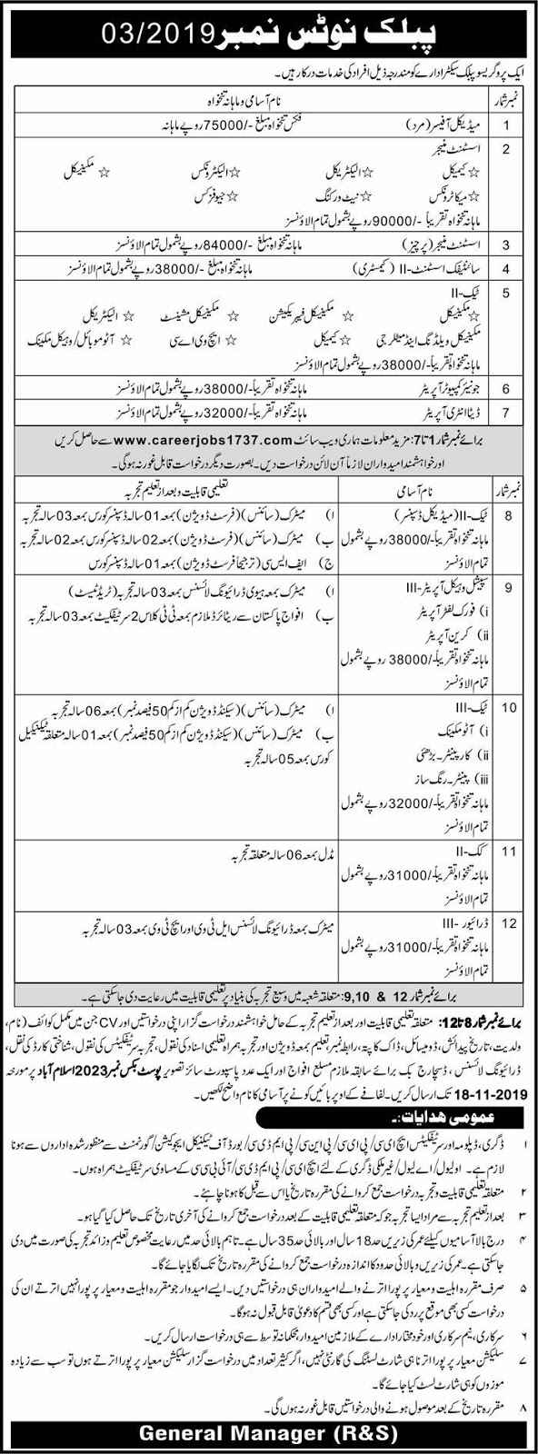 Public Sector Organization Jobs 2019 P.O.Box 2023 Latest