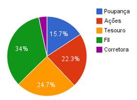 Curso de Excel online grátis com certificado e planilhas para download