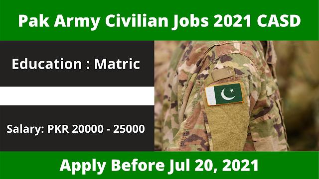 Pak Army Civilian Jobs 2021
