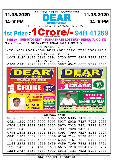 Sikkim State Lotteries 11-08-2020 Lottery Sambad Result 04:00 PM