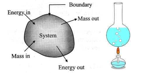 Open system in thermodynamics