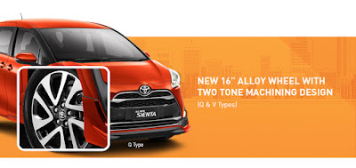 Eksterior Toyota All New Sienta